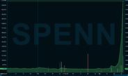 Det er især de seneste to uger, at Spenn Technology-aktien er blæst i vejret. Foto: Screenshot Infront